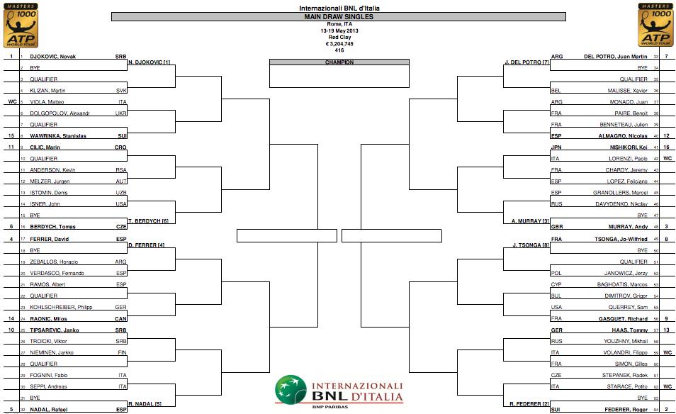 Rome masters 2013 draw