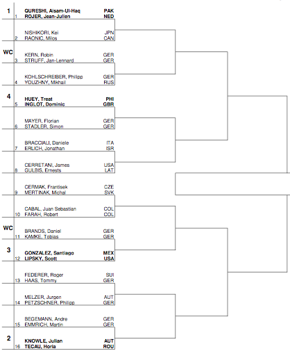 Halle 2013 doubles draw