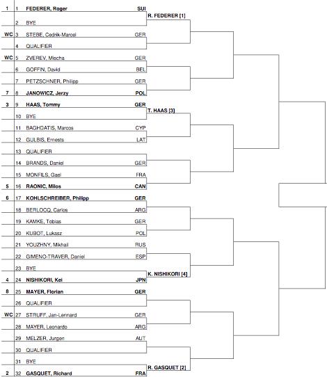 Halle 2013 singles draw