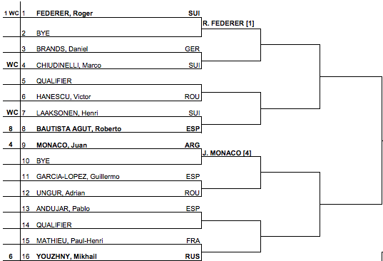 Gstaad 2013 draw top half