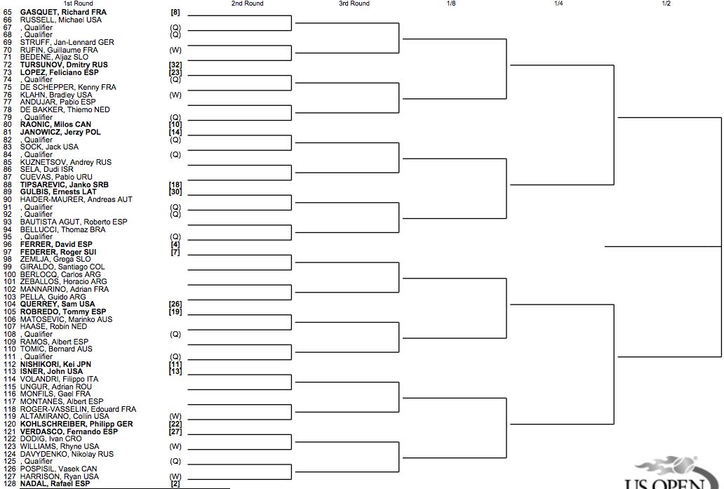 US Open 2013 draw 2:2