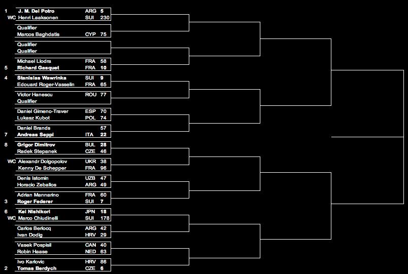 Basel 2013 Draw