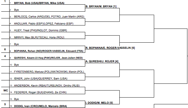 Shanghai masters 2013 doubles draw 1