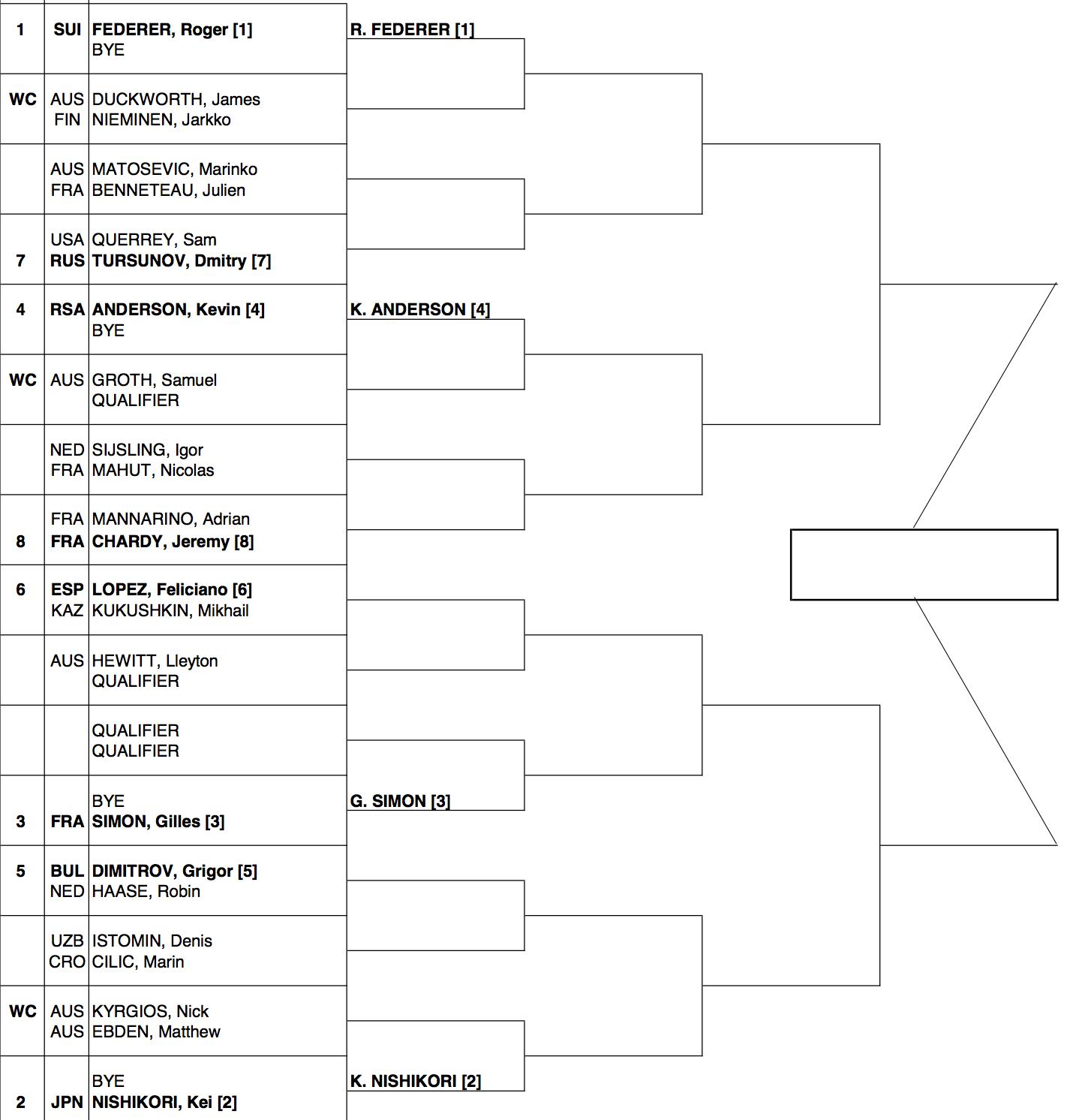 Brisbane 2014 Singles Draw