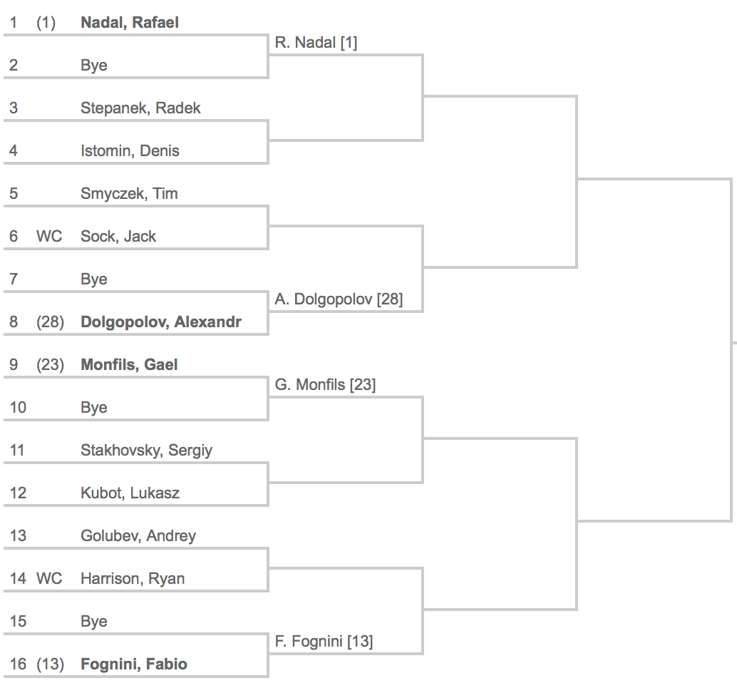 Indian Wells 2014 Draw 1:8