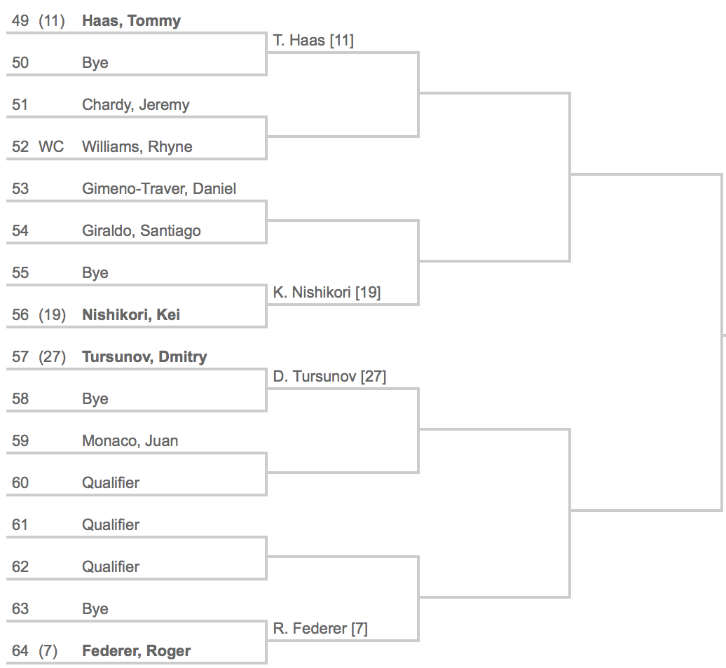 Indian Wells 2014 Draw 4:8
