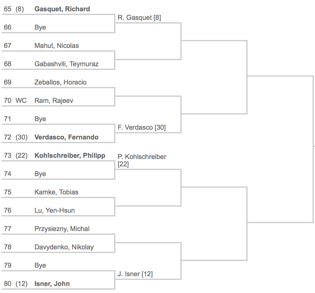 Indian Wells 2014 Draw 5:8