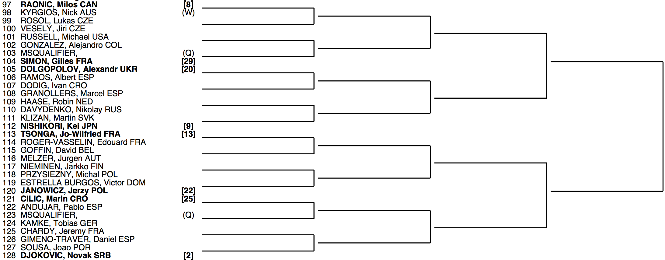Roland Garros 2014 Draw 4:4