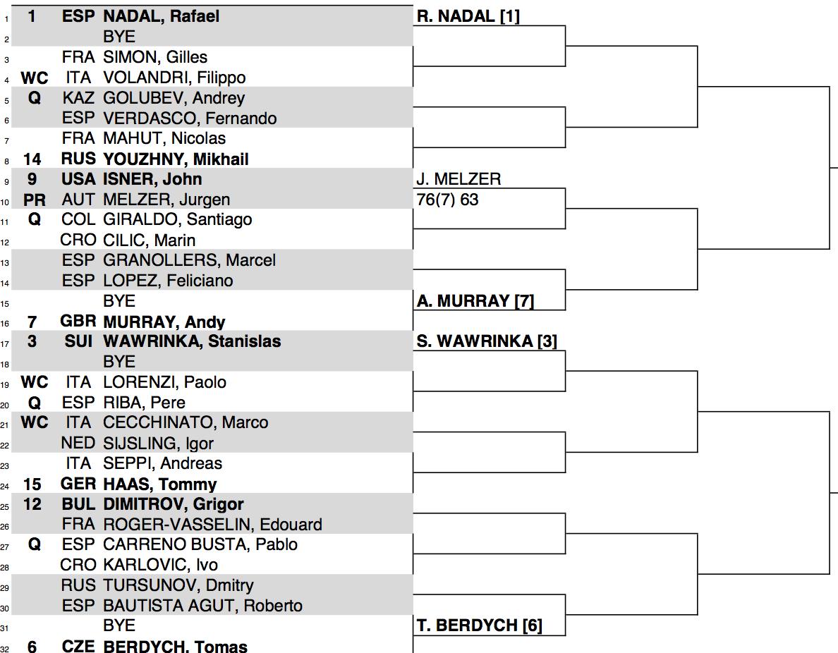 Rome 2014 Draw 1:2