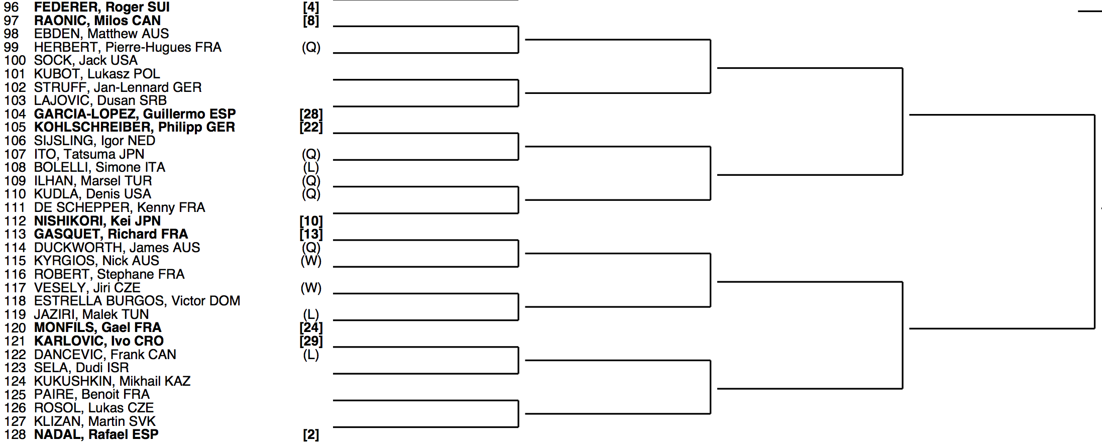 Wimbledon 2014 Draw 4:4