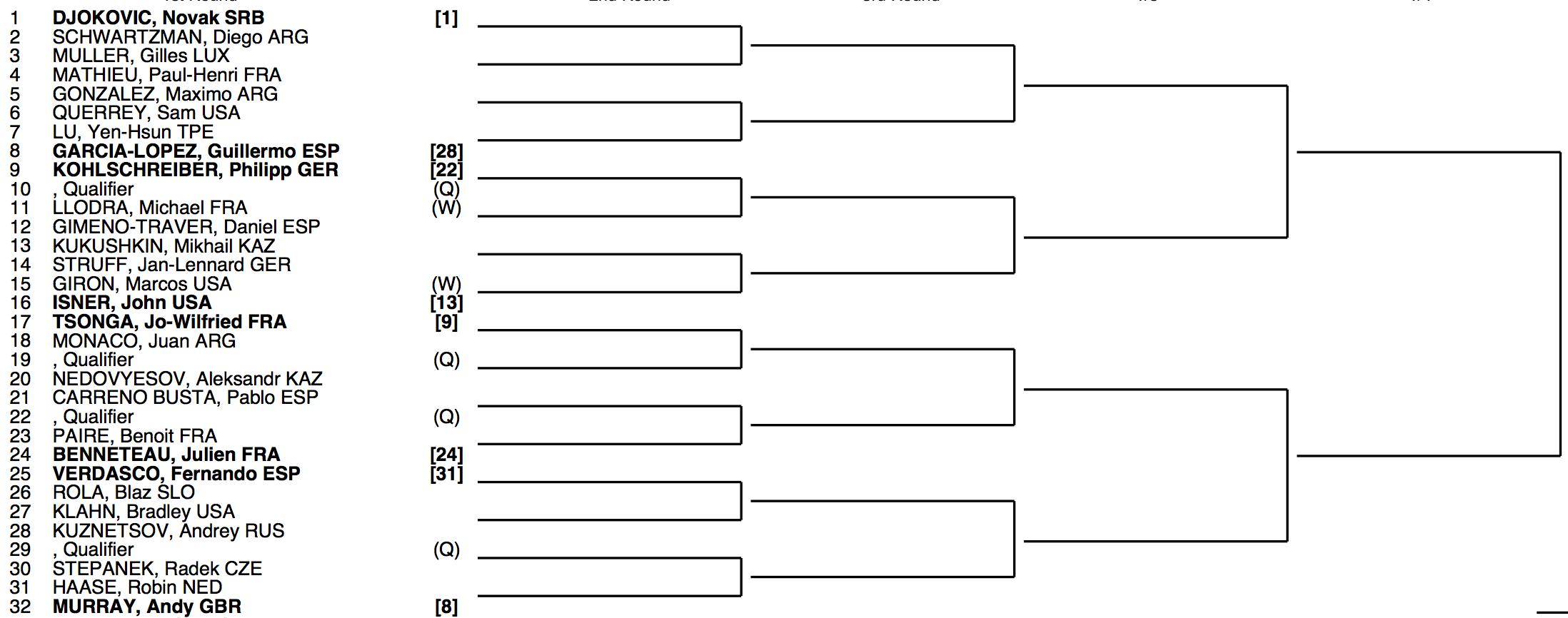 US Open 2014 draw 1:4