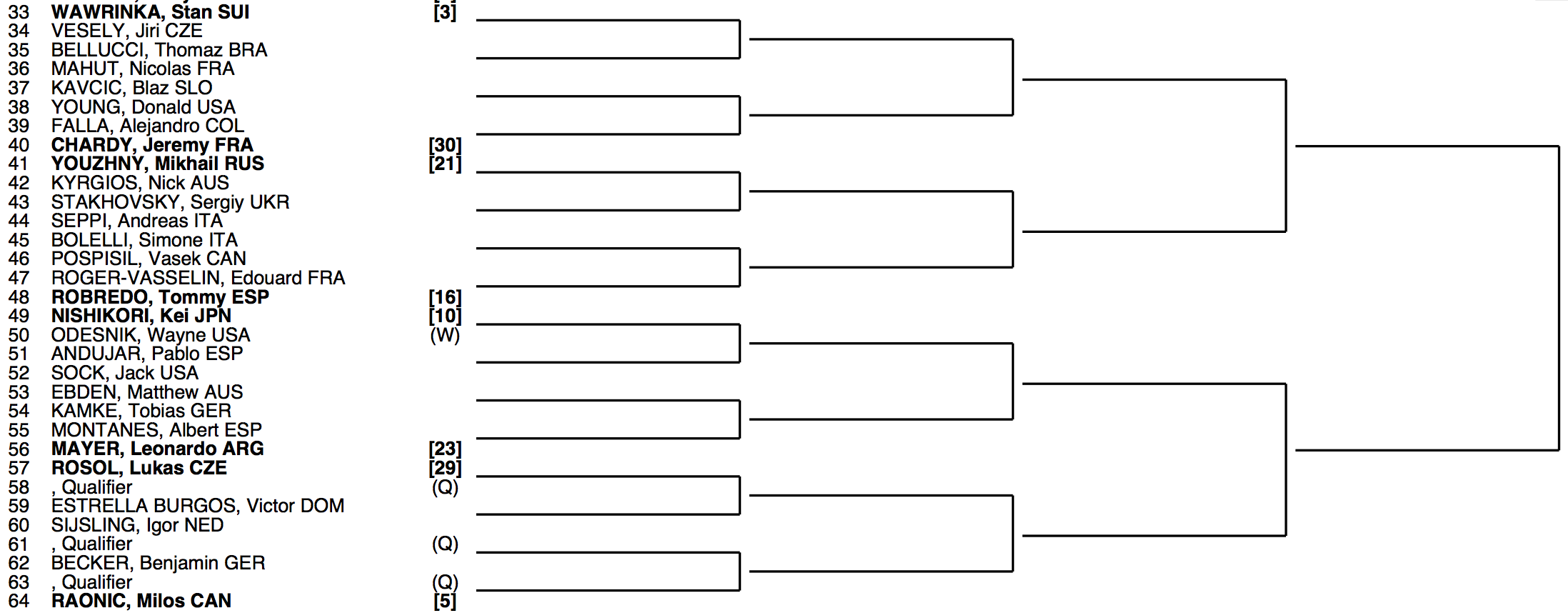 US Open 2014 draw 2:4