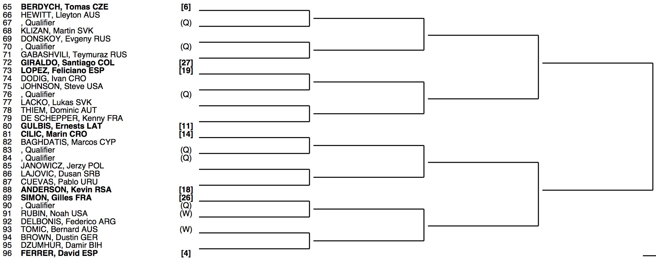 US Open 2014 draw 3:4
