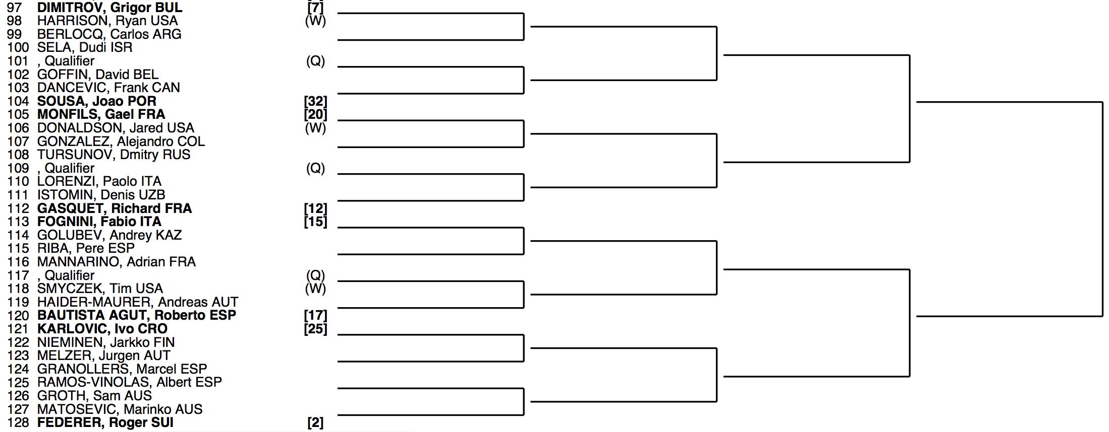 US Open 2014 draw 4:4