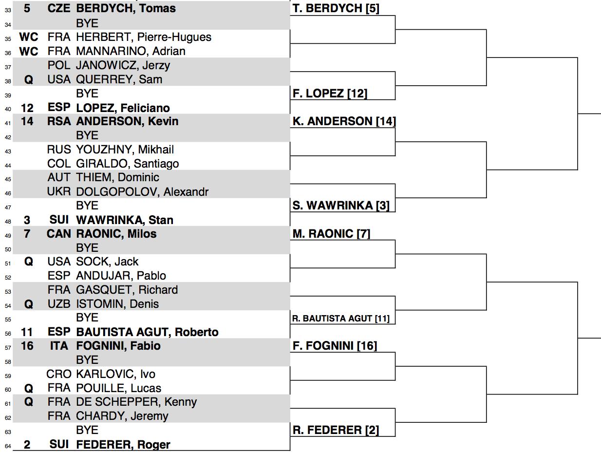 Paris masters 2014 draw 2:2