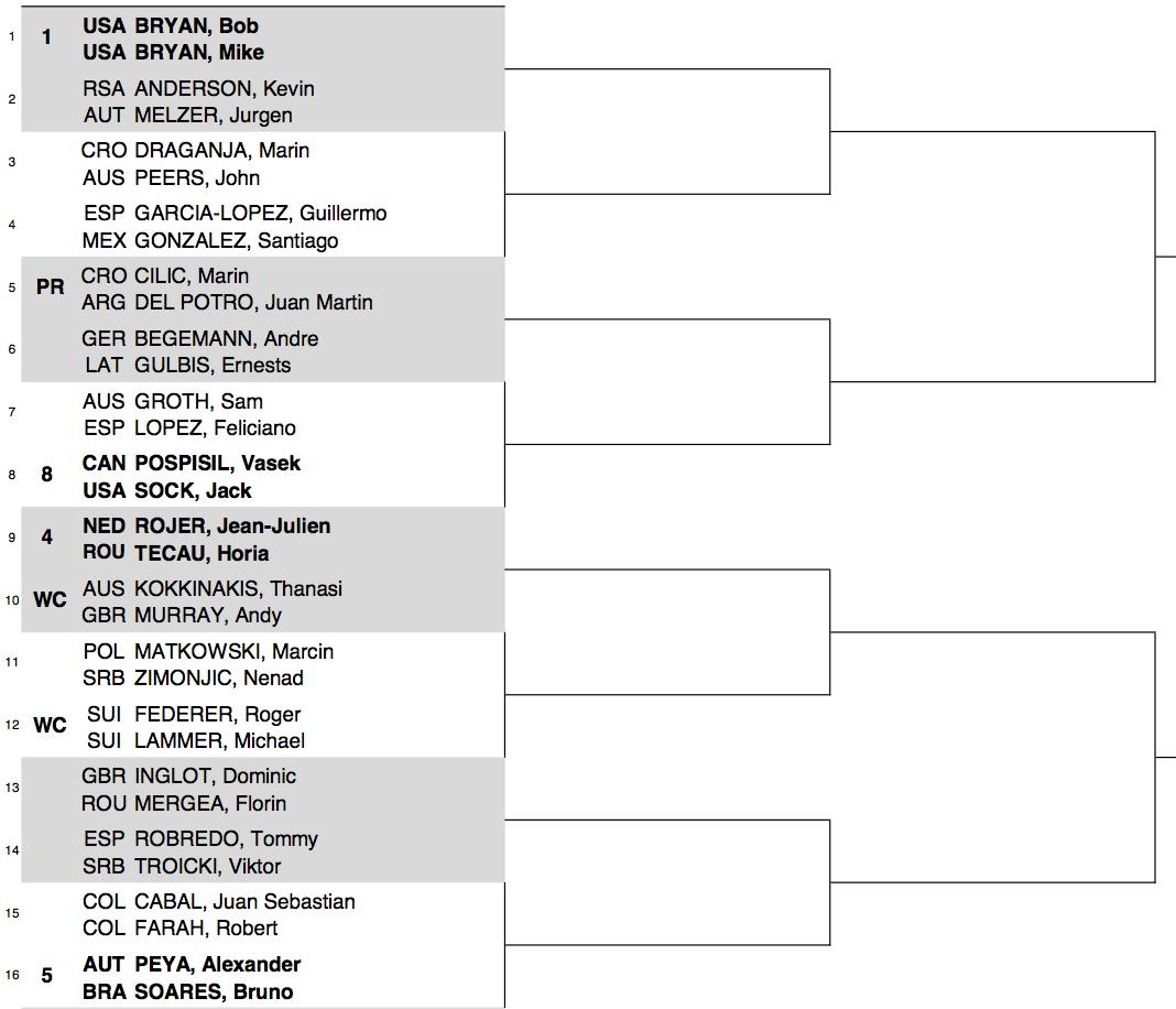2015 BNP Paribas Open doubles draw 1:2