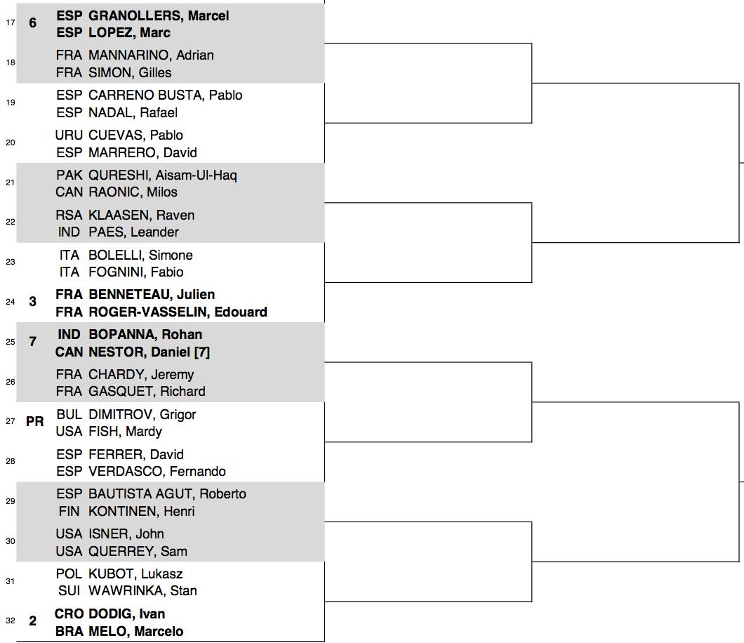 2015 BNP Paribas Open doubles draw 2:2