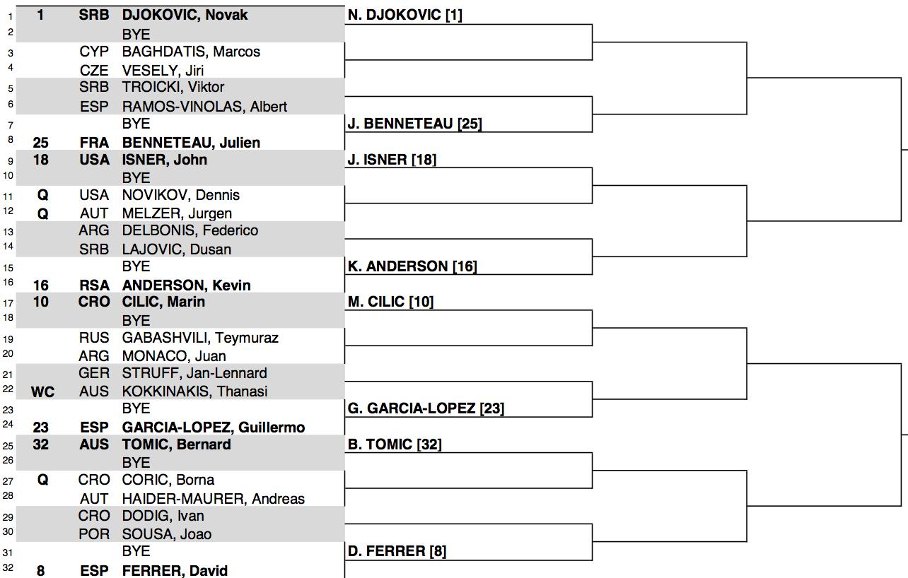 2015 BNP Paribas Open draw 1:4