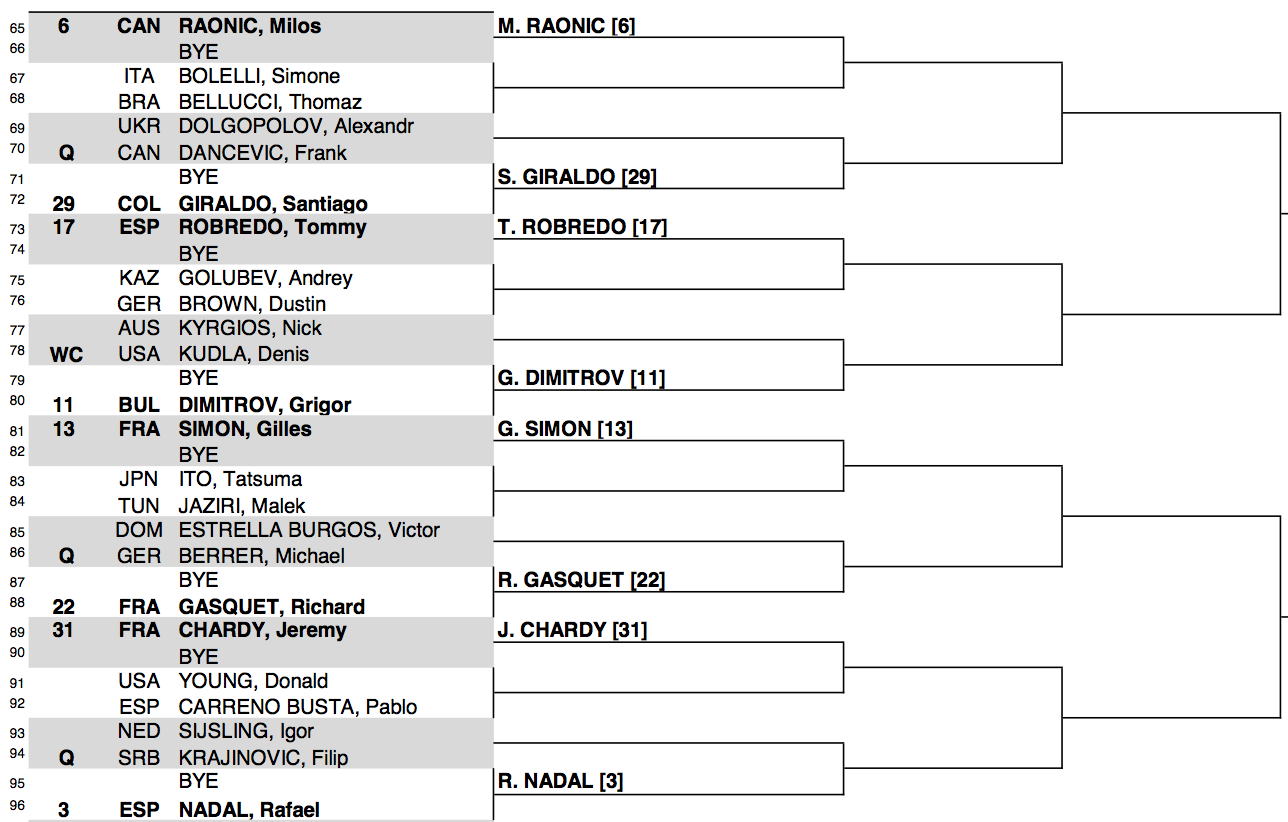 2015 BNP Paribas Open draw 3:4