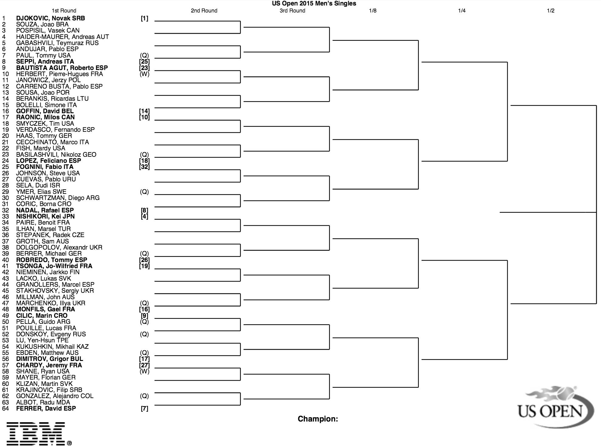 US Open 2015 Draw 1:2