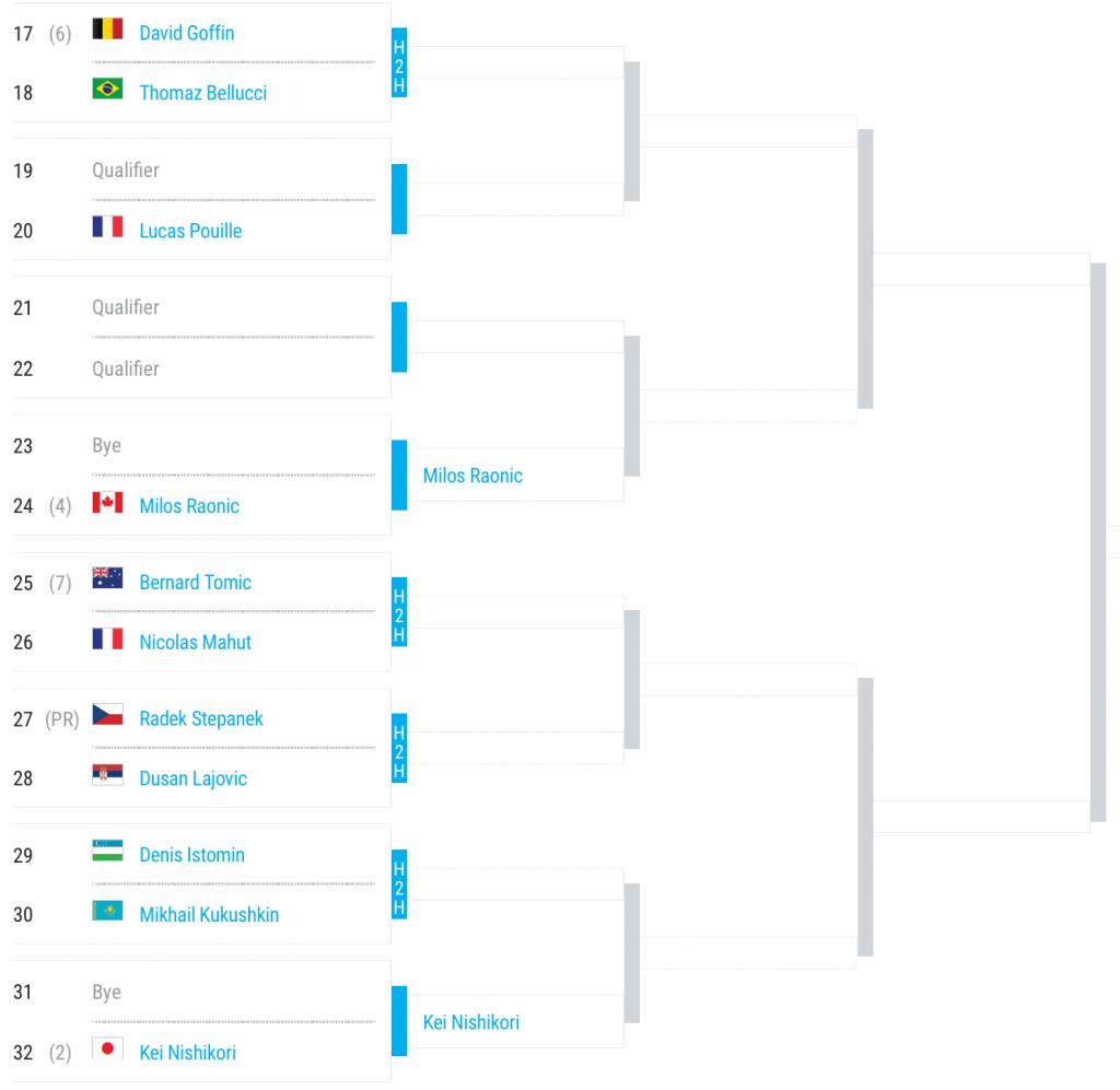 2016 Brisbane International Bottom Half of Draw