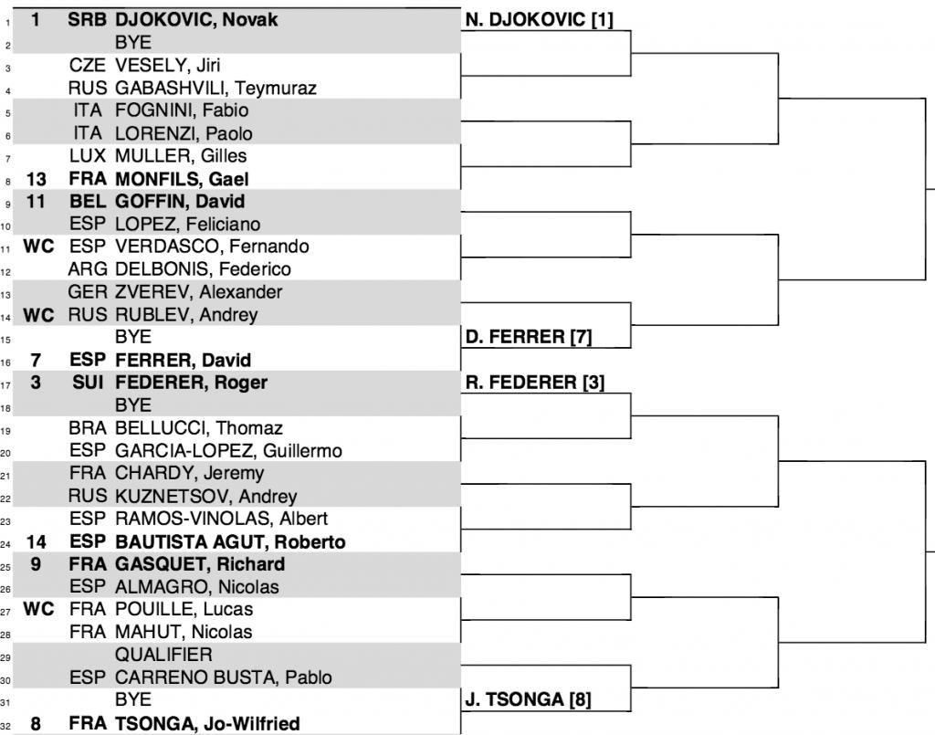 2016 Monte Carlo Draw