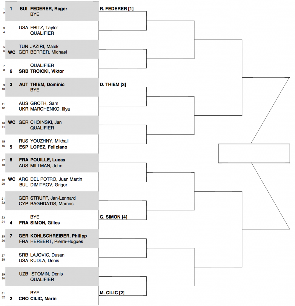 Mercedes Cup 2016 Draw
