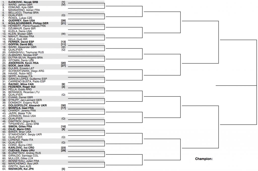 Wimbledon 2016 Draw Top Half