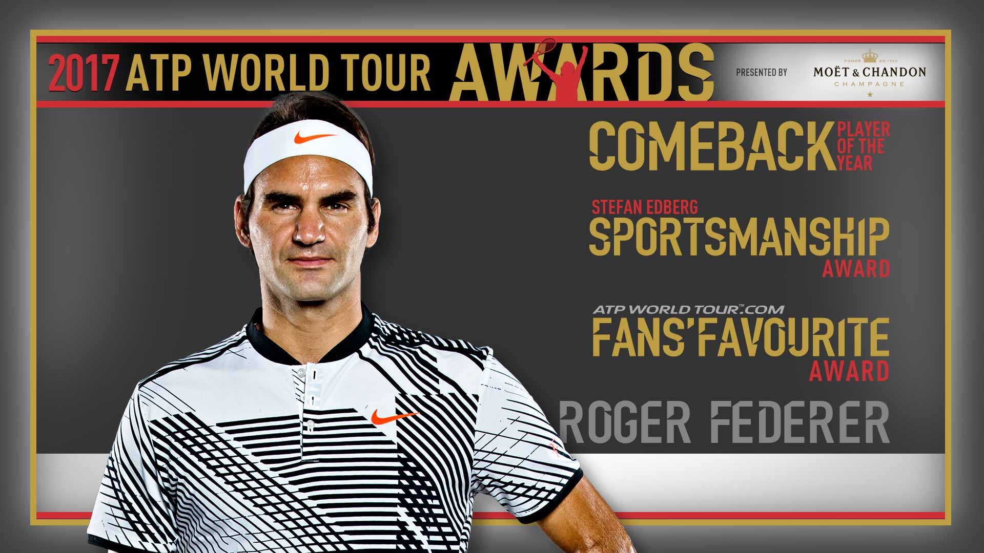Roger Federer 2017 ATP World Tour Awards